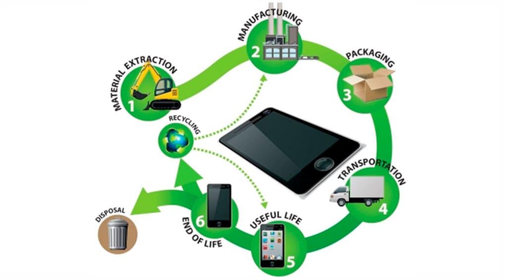 Cellular Wholesales Inc Retail